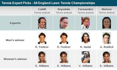 Wimbledon.10 Experts Picks 1