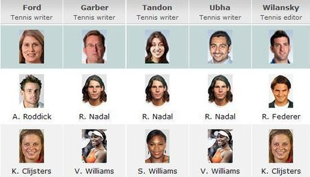Wimbledon.10 Experts Picks 2