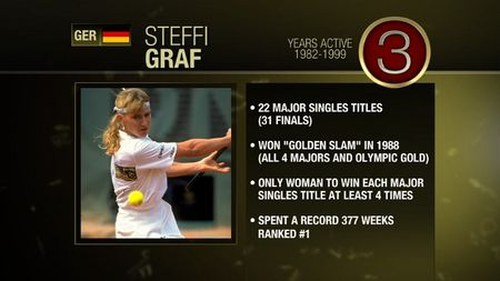 Steffi Graf #3 TC Greatest of All Time